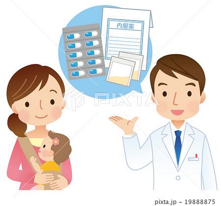 薬の説明 医療 母親 19888875