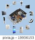 スマートホーム関連製品のインフォグラフィックイメージ 19936153