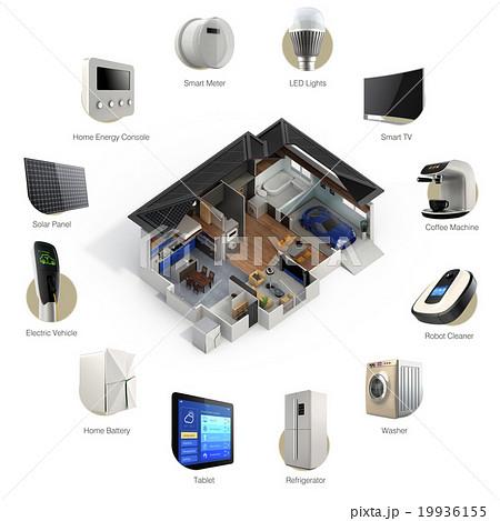 スマートホーム関連製品のインフォグラフィックイメージ。タイトル文字付き。 19936155