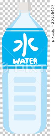 Mineral water bottle illustration 20166457