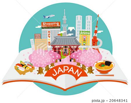 開いた本から日本観光街並イメージ,青空丸 20648341