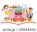 開いた本から日本観光街並イメージ,人物2人 20648342