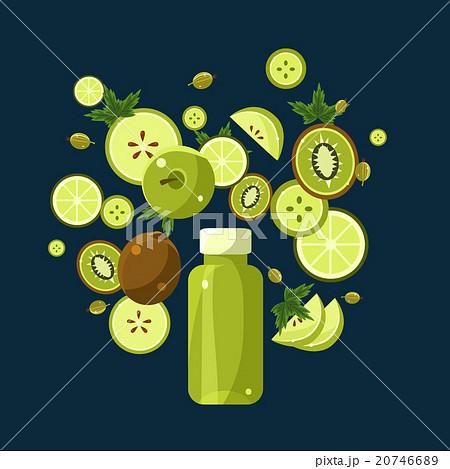 Green Smoothie Recipe. Illustration of Ingredients 20746689