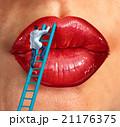 Plastic Surgery 21176375