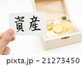 木箱に入った金貨と資産のカード 資産運用 投資 副業 イメージ 21273450