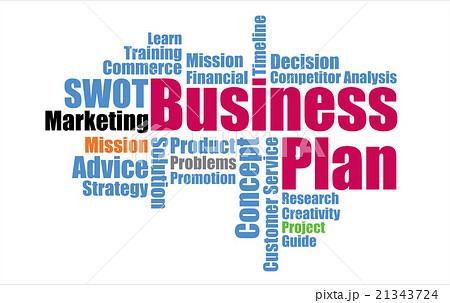 ビジネスプランの文字のかたまり business plan word cloudのイラスト