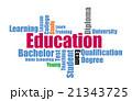 教育の文字のかたまり Education word cloud 21343725