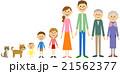 三世代家族 家族 仲良しのイラスト 21562377