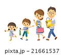 ショッピング 家族 親子のイラスト 21661537