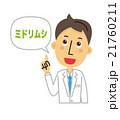 ミドリムシ【三頭身・シリーズ】 21760211