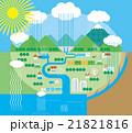 水の循環 21821816