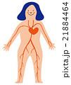 人体 全身 女性のイラスト 21884464