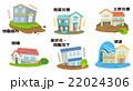 災害 地震 住宅 セット【災害・シリーズ】 22024306