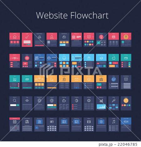 Website Flowchart 22046785