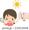 紫外線 シミ ソバカスのイラスト 22052648