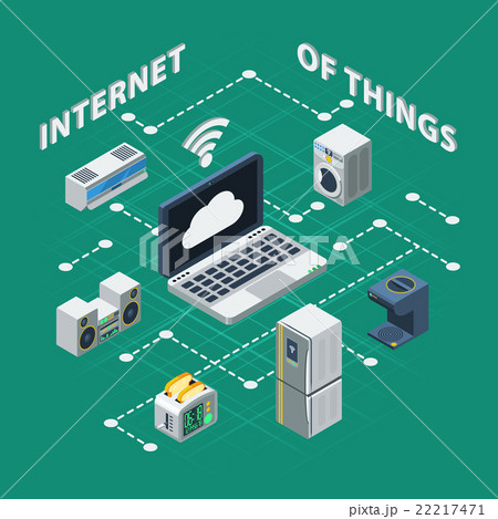 Internet Of Things Isometric 22217471