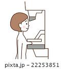 乳がん検診 マンモグラフィー 22253851