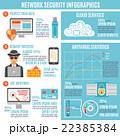 ネットワーク 通信 セキュリティのイラスト 22385384