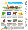 カルチャー カンボジア インフォグラフィックのイラスト 22385397
