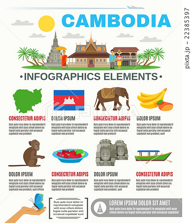 Cambodian Culture Attractions  Flat  Infographic 22385397
