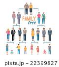 関係 ファミリー 家庭のイラスト 22399827