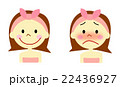 顔の赤みを気にする女性 22436927