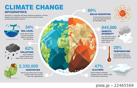 climate change infographicsのイラスト素材 22465569 pixta