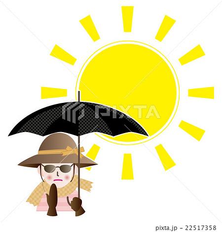 強い日差しと日傘の女性 紫外線対策 22517358