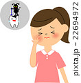 虫歯 痛い 歯痛のイラスト 22694972