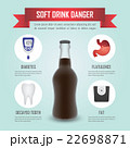 Soft drink danger infographic template 22698871