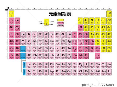 元素周期表(新元素ニホニウム Nh 対応版) 22778004