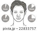 パックをする男性(白、使用時間付き) 22833757