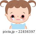 子供の夏風邪 プール熱 めやに 涙 22836397