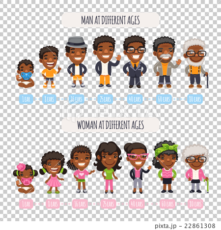 African American Generations Set 22861308