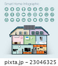 省エネスマートホームのインフォグラフィック。テキストなし、背景付き。 23046325