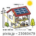 太陽光発電と家の断面(文字あり) 23060479