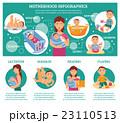 Motherhood Infographic Set  23110513