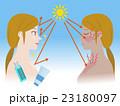 日焼け 紫外線 女性のイラスト 23180097