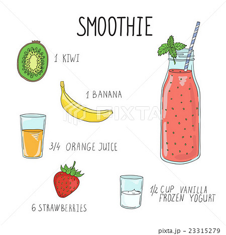 Smoothie recipe with a bottle and ingredients 23315279