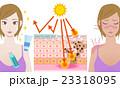日焼け メカニズム 日焼け止めのイラスト 23318095