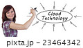 Cloud Technology 23464342