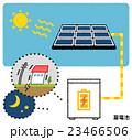 災害時に使える蓄電池(パネルあり、人物なし) 23466506