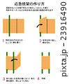 地震 応急担架の作り方 23916490