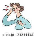 頭痛 24244438
