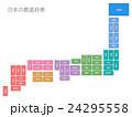 日本の都道府県 16 24295558