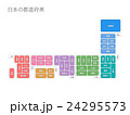 日本の都道府県 31 24295573