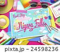 Nigara Falls on map 24598236