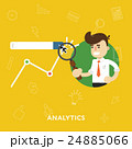 Analysis business results of concept research 24885066