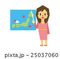 天気予報士 天気のお姉さん【フラット人間・シリーズ】 25037060