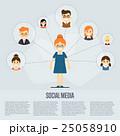 ソーシャル 社会 メディアのイラスト 25058910
